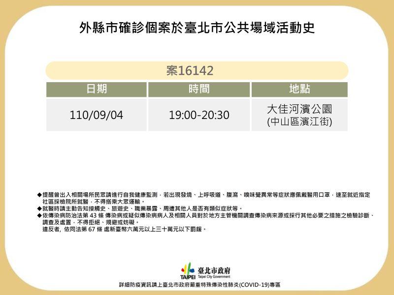 ▲新北幼兒園確診案16142於9月4日晚上7時至晚上8時30分曾到過大佳河濱公園。(圖/北市府提供)