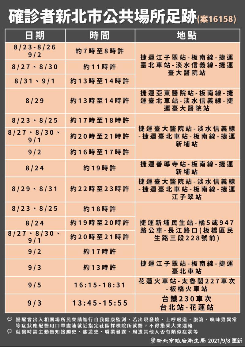 ▲新北市政府衛生局提供案16158台大醫院麻醉女護理師的足跡。(圖/新北市政府衛生局提供)