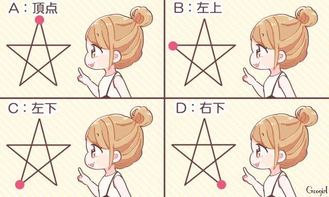 日本神準測驗!星星第一筆怎麼畫 測出你的「隱藏性格」