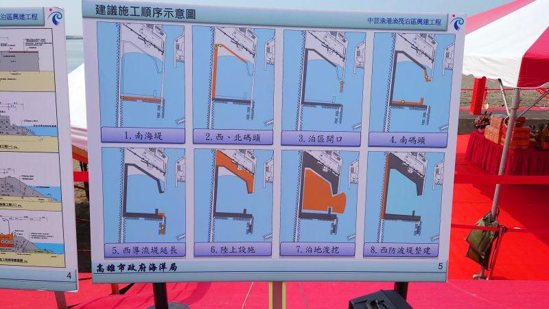 ▲中芸漁港漁筏泊區工程預定112年12月底完工。(圖/記者鄭婷襄攝,2021.09.09)
