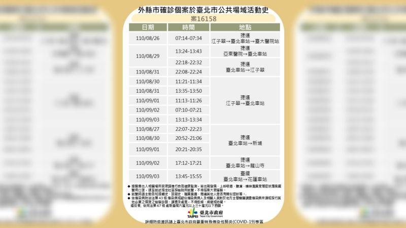 ▲台北市衛生局9日公布案16158台大麻醉護理師足跡,多於藍線捷運站往返。(圖/台北市政府提供)