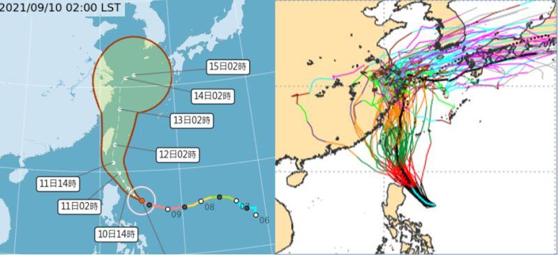 ▲中央氣象局最新(10日2時)「路徑潛勢預測圖」(左圖)顯示,「璨樹」受到「太平洋高壓」導引,向西北西轉西北、再轉北朝台灣前進,週六、日從台灣東側北上,「不確定性」範圍縮小。最新(9日20時)歐洲系集模式(ENS)50次模擬路徑亦有類似之分布(右圖)。