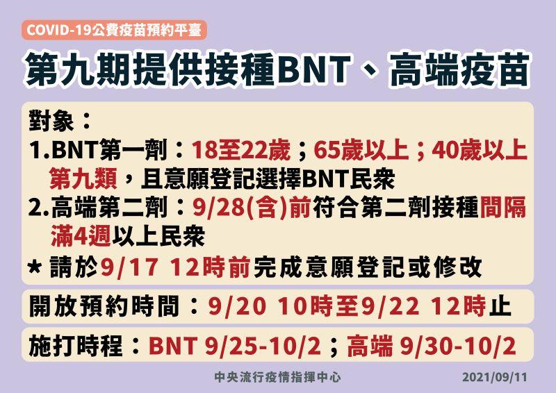 ▲中央流行疫情指揮中心說明第九期接種BNT、高端疫苗。(圖/指揮中心)