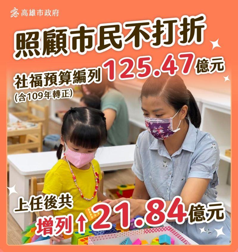 ▲高雄市政府表示,市長陳其邁上任後社福預算已增加21.84億元。(圖/高雄市政府提供)