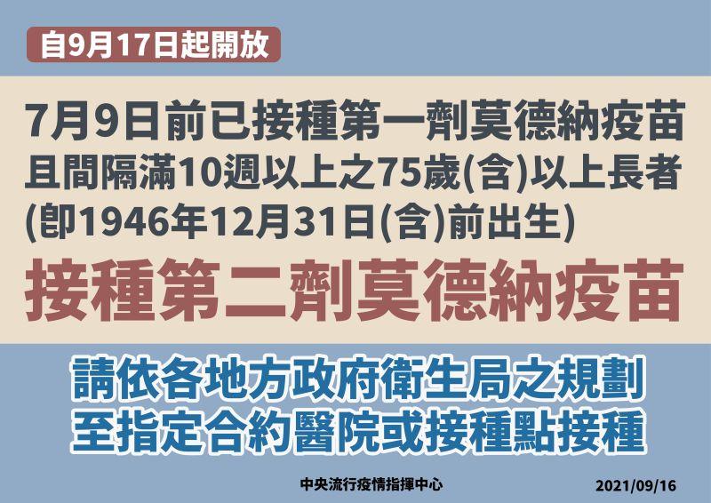 ▲指揮中心今(16)日宣布第二劑莫德納疫苗擴大施打。(圖/指揮中心提供)