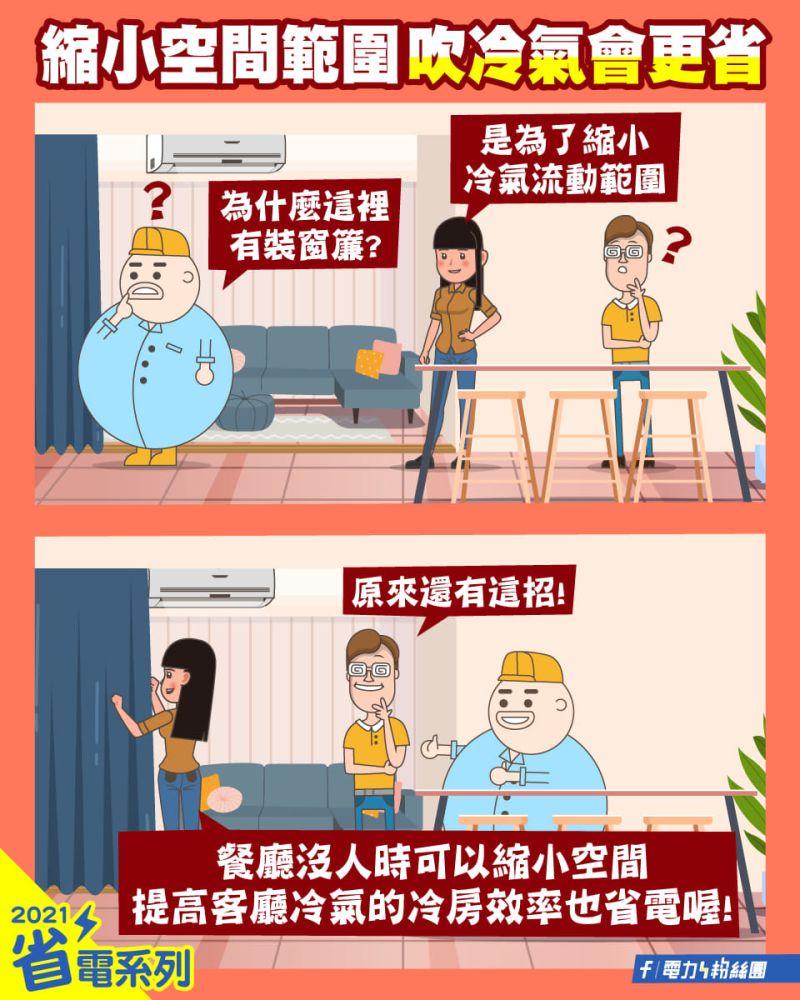 ▲民眾在家開冷氣常忽略「1細節」反而更耗電。(圖/翻攝自《電力粉絲團》)