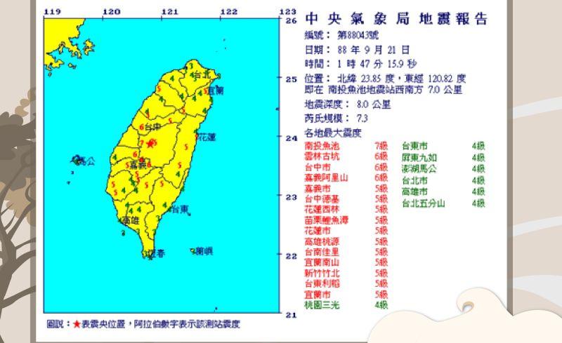▲中央氣象局分享22年前921大地震的地震報告,讓網友全數湧上回憶。(圖/翻攝自「報地震-中央氣象局」臉書)