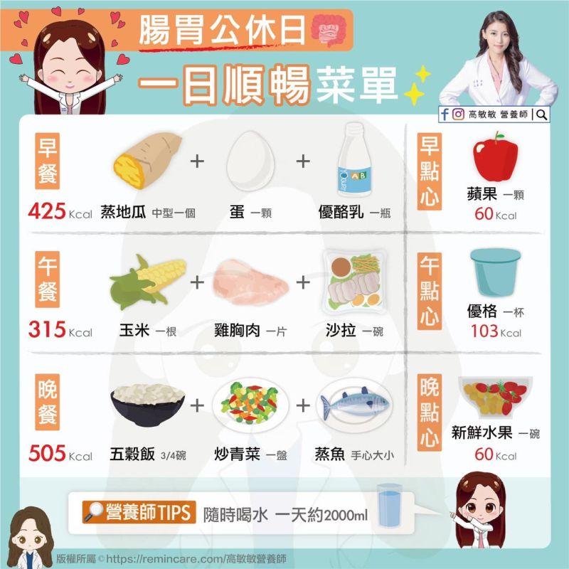 ▲腸胃公休日的一日菜單。(圖/翻攝自高敏敏臉書)