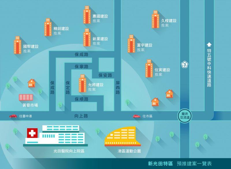 ▲沙鹿是台中海線7鄉鎮中最具商業氣息的區域,近年公共建設利多,讓各大建商都相繼進駐。(圖/現場提供)