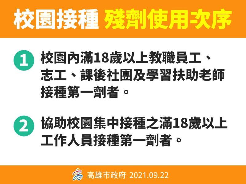 ▲陳其邁宣布學生施打疫苗後所剩殘劑2大次序,除以同學為優先。(圖/高市府提供)