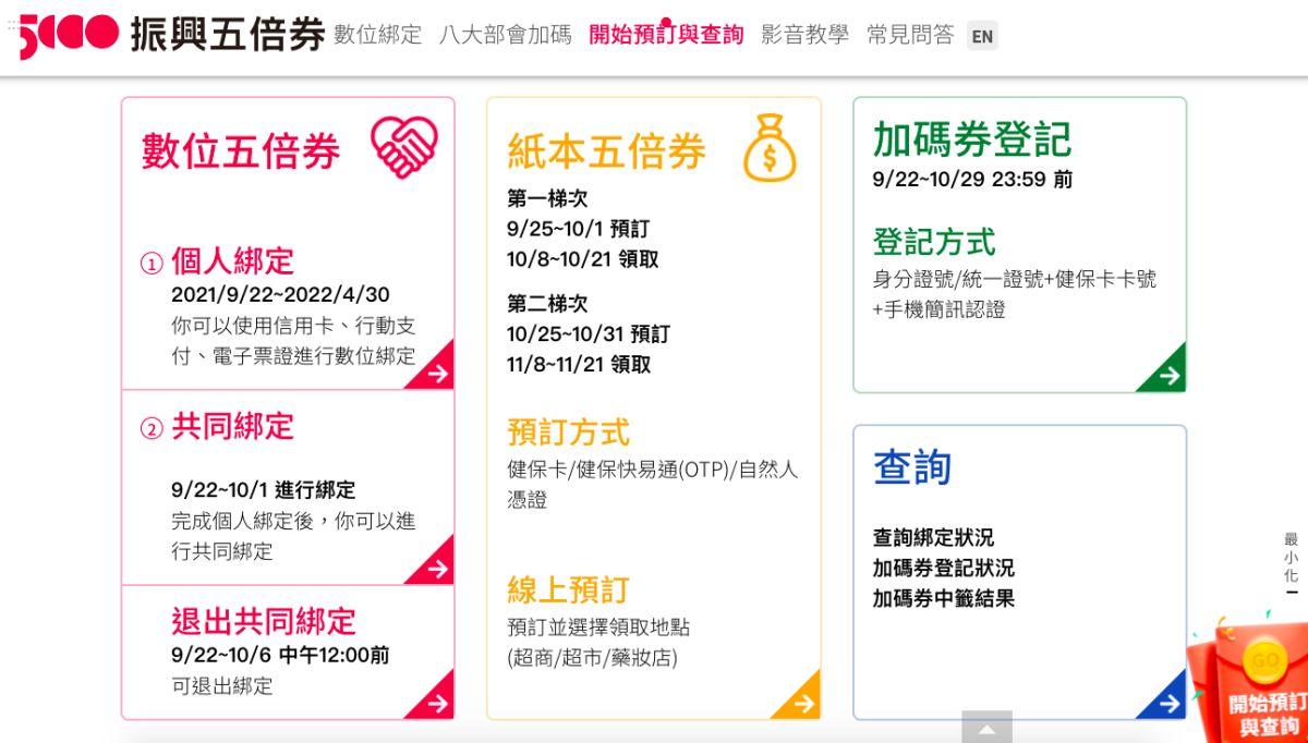 ▲五倍券官網原始碼有簡體字,經濟部澄清未外包給中國公司。(圖/翻攝自五倍券官網)
