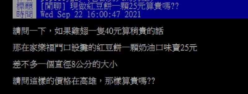 ▲一名網友在PTT提問「現做紅豆餅一顆25元算貴嗎?」掀起討論。(圖/翻攝自PTT)