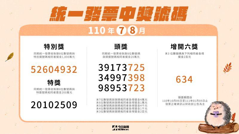 ▲110年7、8月期統一發票開獎號碼。(圖/NOWnews製圖)
