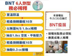 ▲高雄市政府有訂定施打BNT疫苗的SOP。(圖/高雄市政府提供)