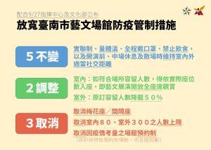▲台南市藝文活動人數放寬與防疫措施。(圖/台南市政府提供)