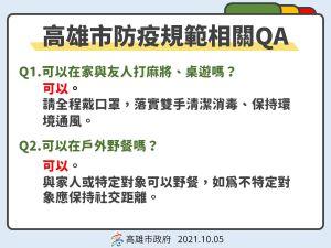 ▲陳其邁也親自釋疑相關防疫規範相關QA,第一題便是「可以在家與友人打麻將、桌遊嗎?」。(圖/高市府提供)