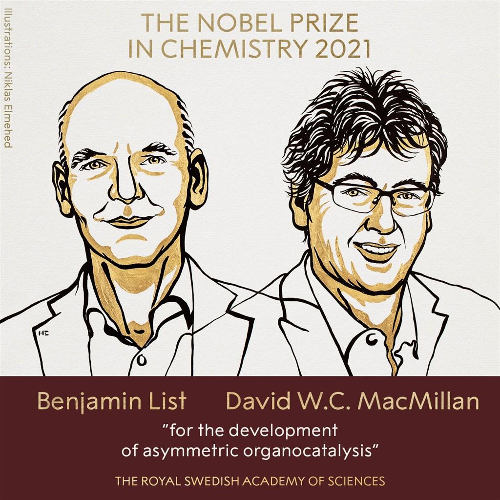 ▲德國學者李斯特和美國學者麥克米倫6日獲2021年諾貝爾化學獎。(圖取自twitter.com/NobelPrize)