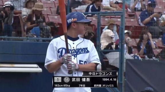 ▲中日隊武田健吾遭戰力外。(圖/取自東海電視台)