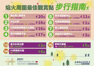 ▲高市府觀光局也公佈焰火最佳觀賞點的步行指南。(圖/高市府提供)
