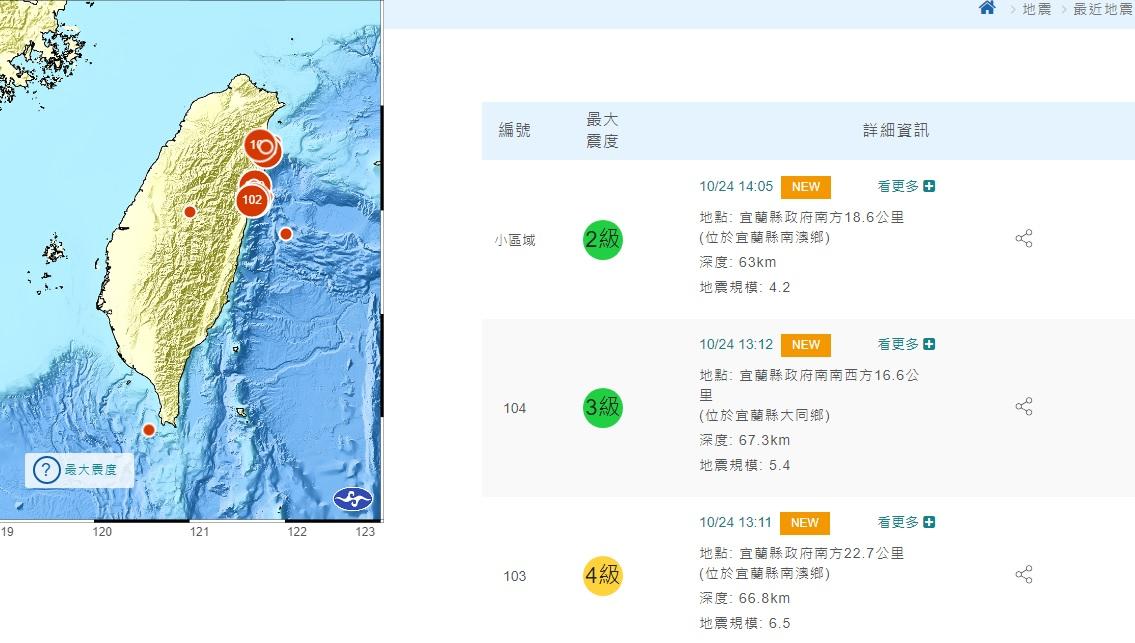 宜蘭6.5強震憾全台!北市府:7件通報、尚未接獲重大災情